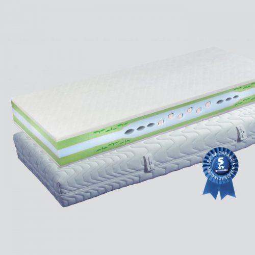 BASEL szimmetrikus habmagos matrac
