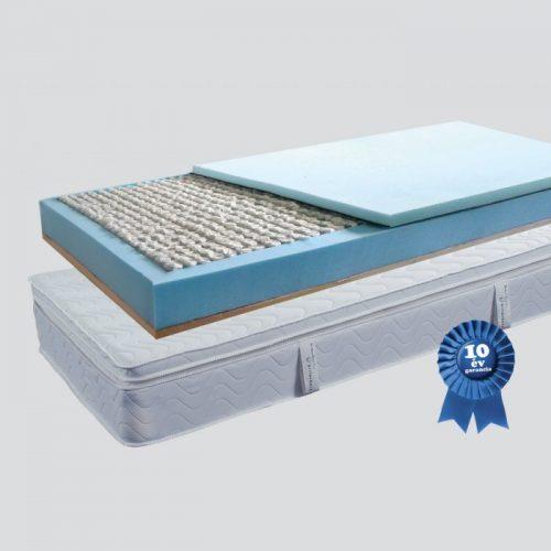 MONACO kiemelten nagy rugósűrűségű tasakrugós matrac