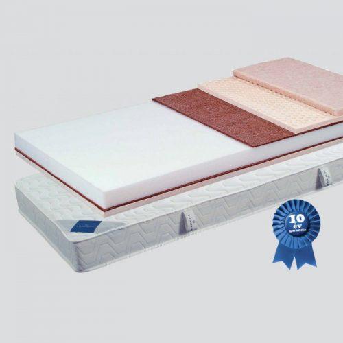 Riviéra Nova szendvics matrac