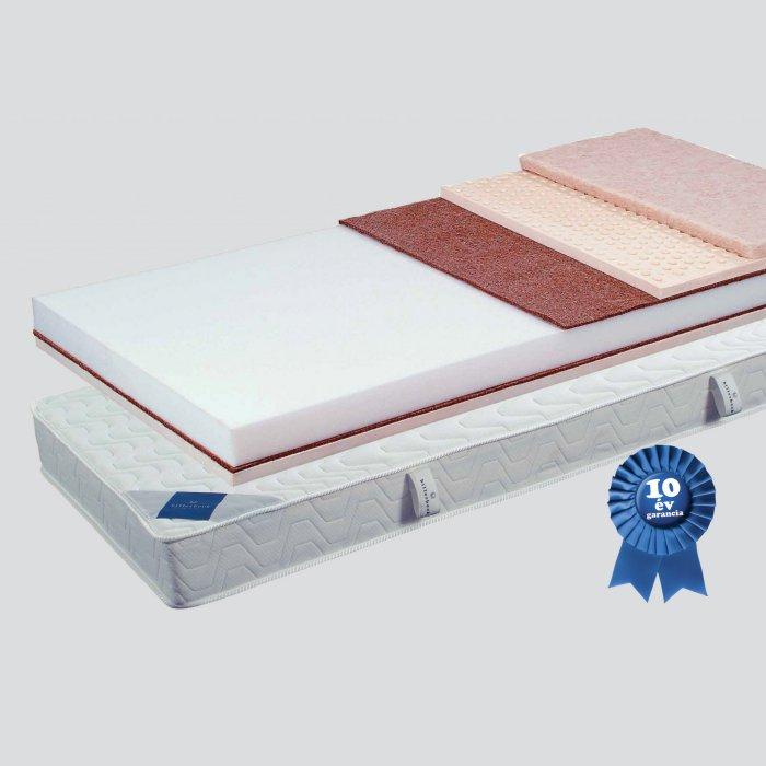 Riviera nova szendvics matrac