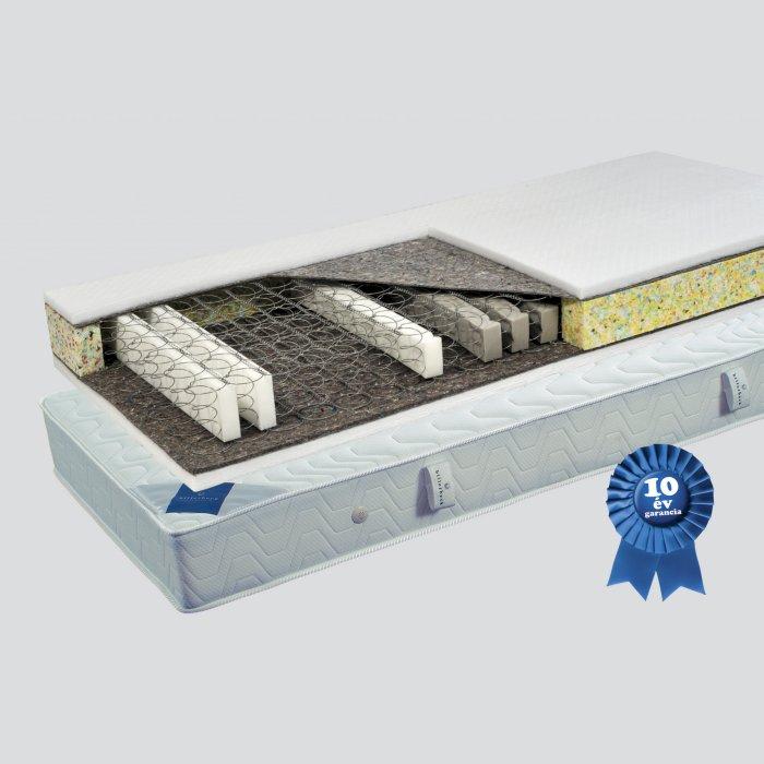 Windsor bonell rugós matrac