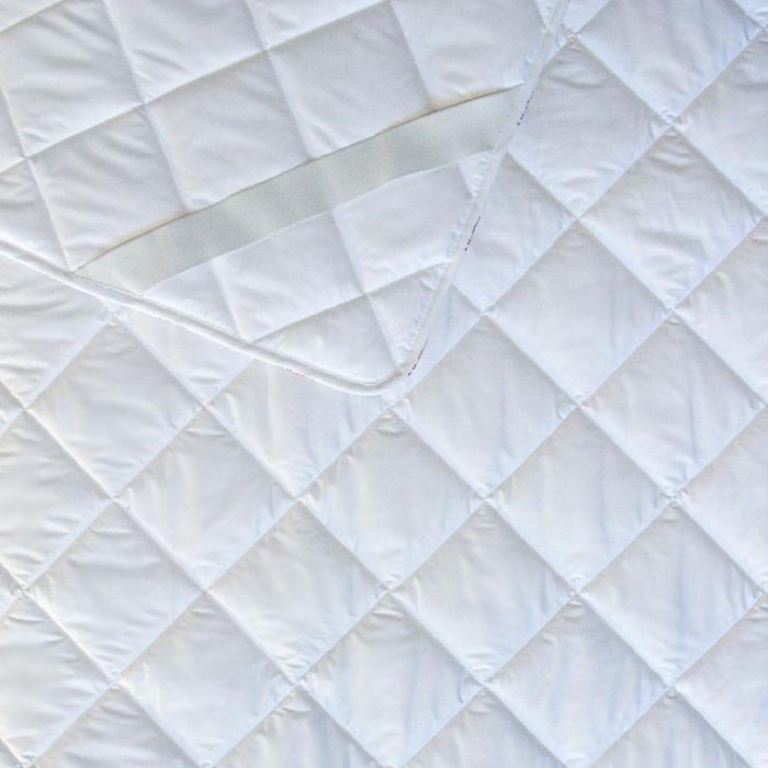 Medicare matracvédők